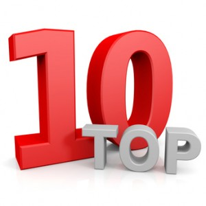 Best Top Ten Tips for Starting SEO, Search Engine Optimization for Doctors