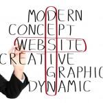 Website Design, Medical Marketing Enterprises